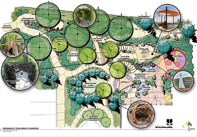 Pathways unveils plans for new children's healing garden