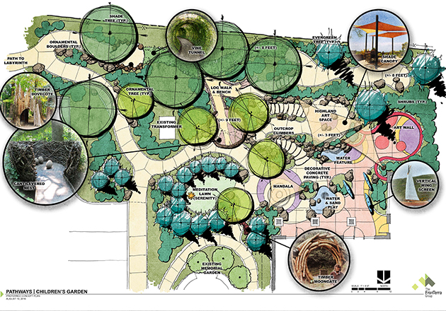 Pathways unveils plans for new children's healing garden