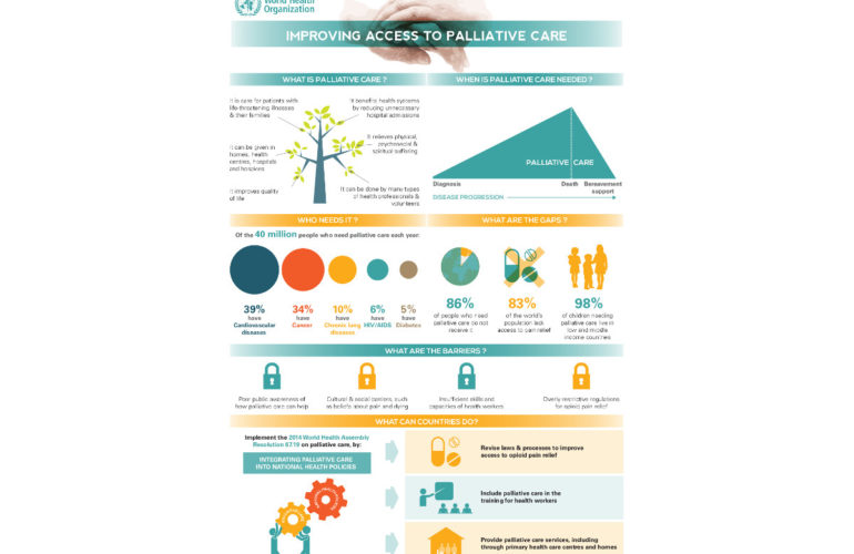 New WHO infographic on palliative care released