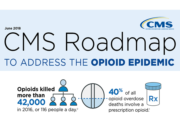 CMS Opioids Roadmap