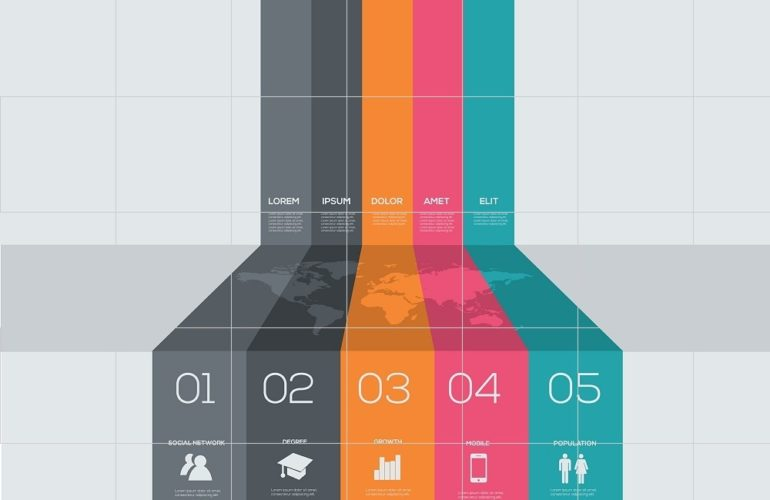 Infographics – will you change the way you display data?