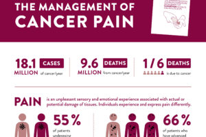 Infographic-cancer-pain-final-crop