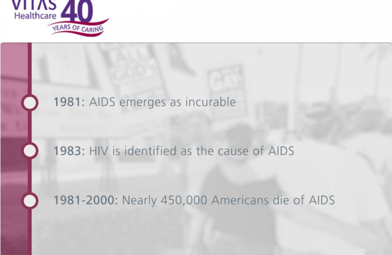 VITAS® Healthcare's 40TH Anniversary Video Chronicles the Role of Hospice during the HIV/AIDS Crisis