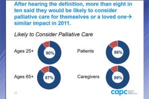 CAPC research on palliative care