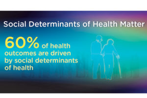 Social Determinants of Health Matter