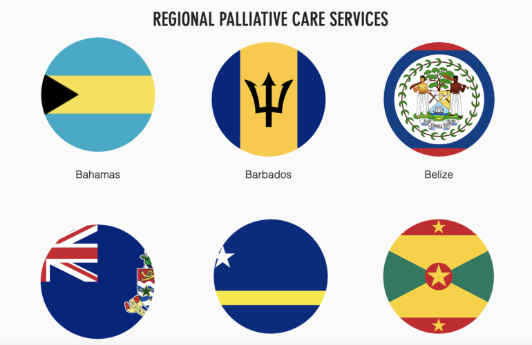The Caribbean Palliative Care Association (CARIPALCA) announces launch of new website